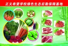 蔬菜宣传栏图片