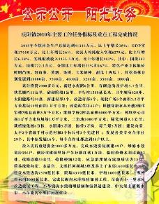 公示公开 阳光政务示板图片