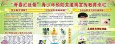 青少年预防艾滋病宣传栏图片