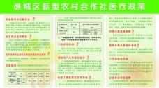谯城区新型农村合作社医疗政策图片