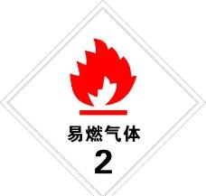 易燃气体认证标志图片
